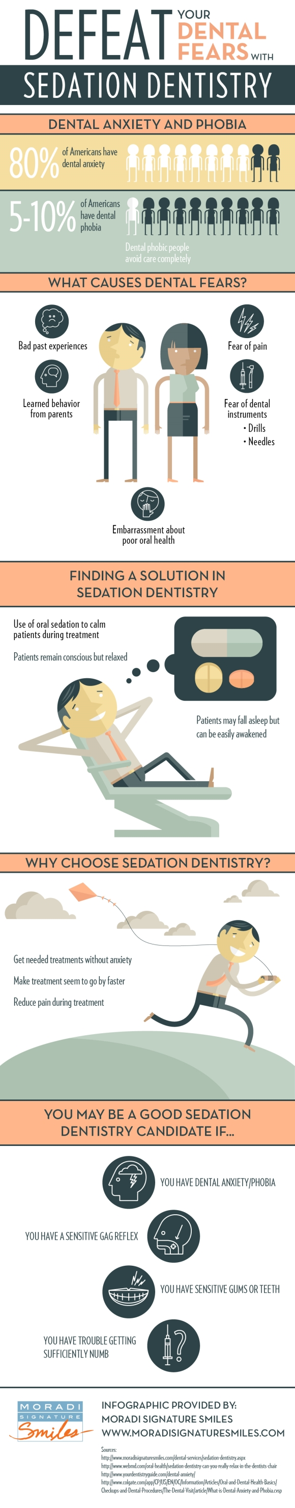 Defeat-Your-Dental-Fears-with-Sedation-Dentistry